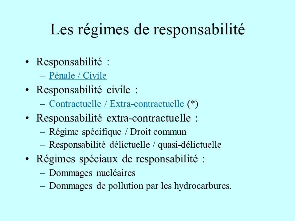 Les régimes de responsabilité