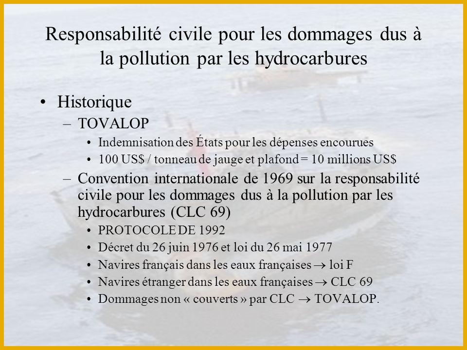 Responsabilité civile pour les dommages dus à la pollution par les hydrocarbures