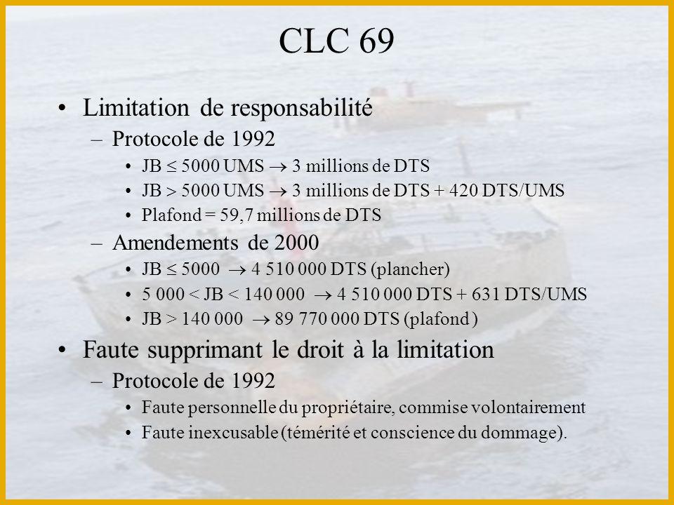 CLC 69 Limitation de responsabilité