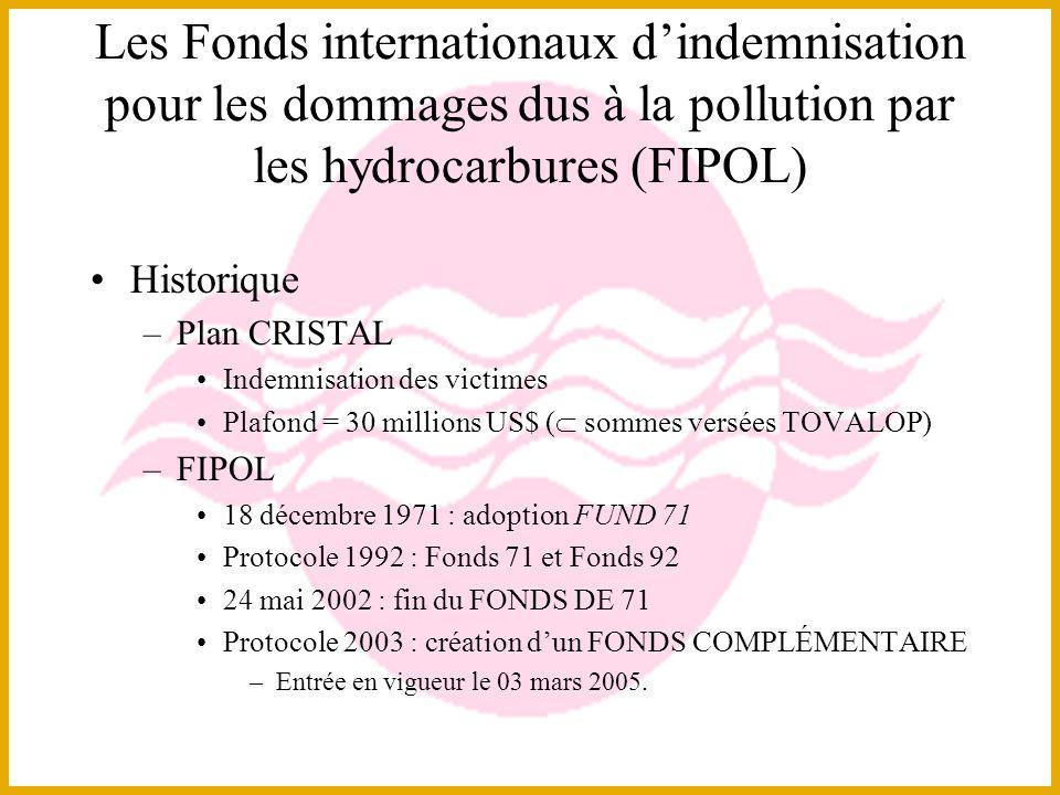 Les Fonds internationaux d'indemnisation pour les dommages dus à la pollution par les hydrocarbures (FIPOL)
