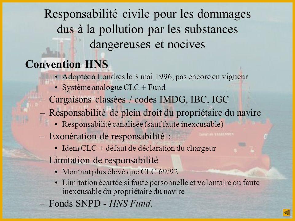Responsabilité civile pour les dommages dus à la pollution par les substances dangereuses et nocives