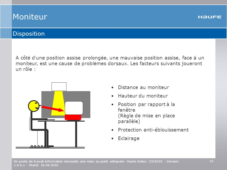 Moniteur Disposition.