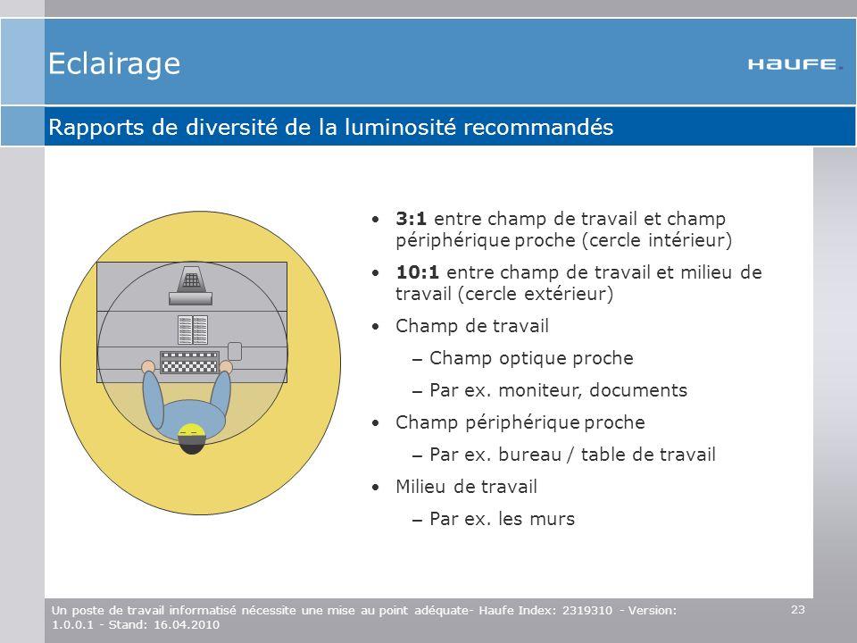 Eclairage Rapports de diversité de la luminosité recommandés