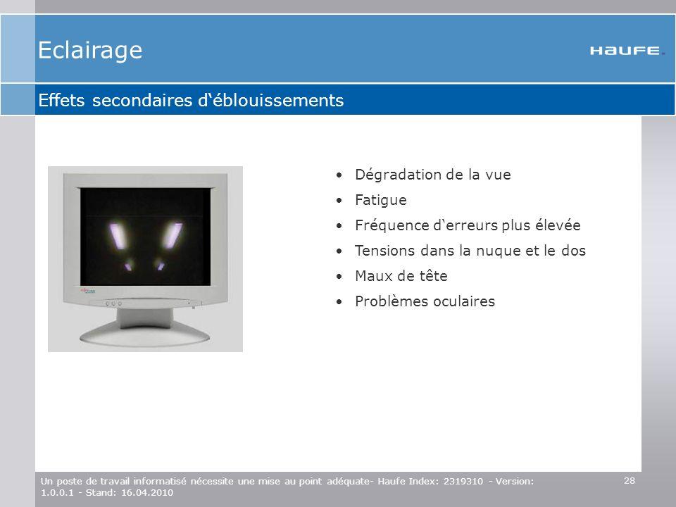 Eclairage Effets secondaires d'éblouissements Dégradation de la vue