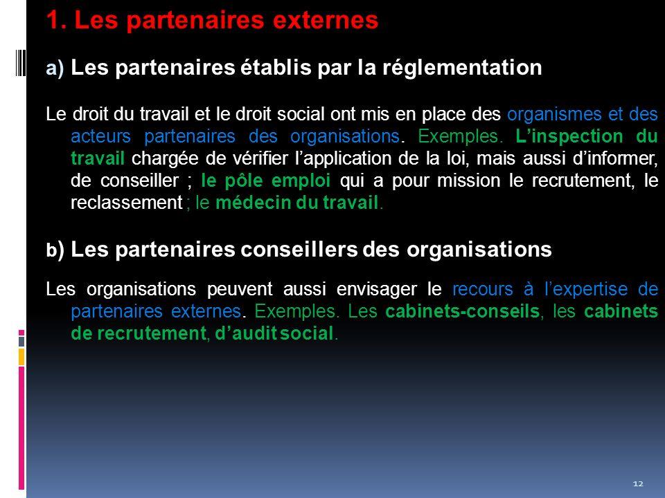 1. Les partenaires externes