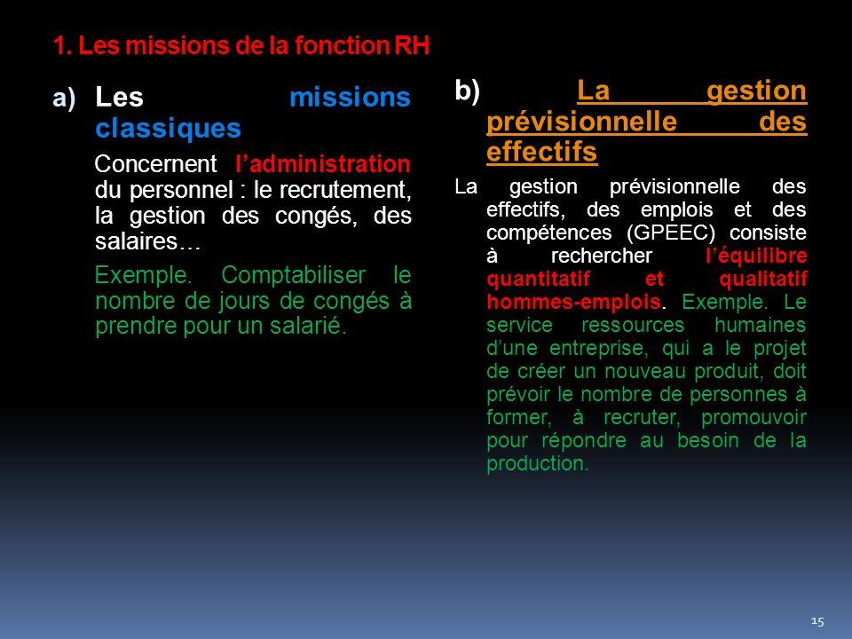 1. Les missions de la fonction RH