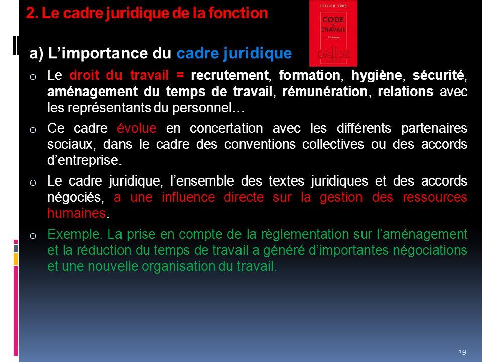2. Le cadre juridique de la fonction