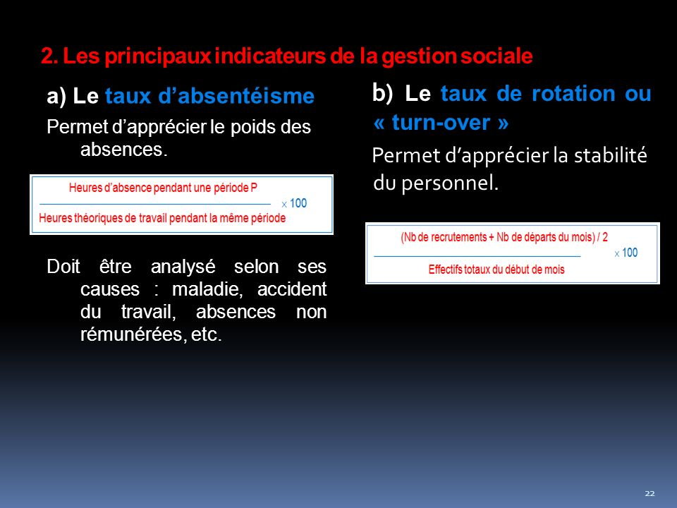 2. Les principaux indicateurs de la gestion sociale