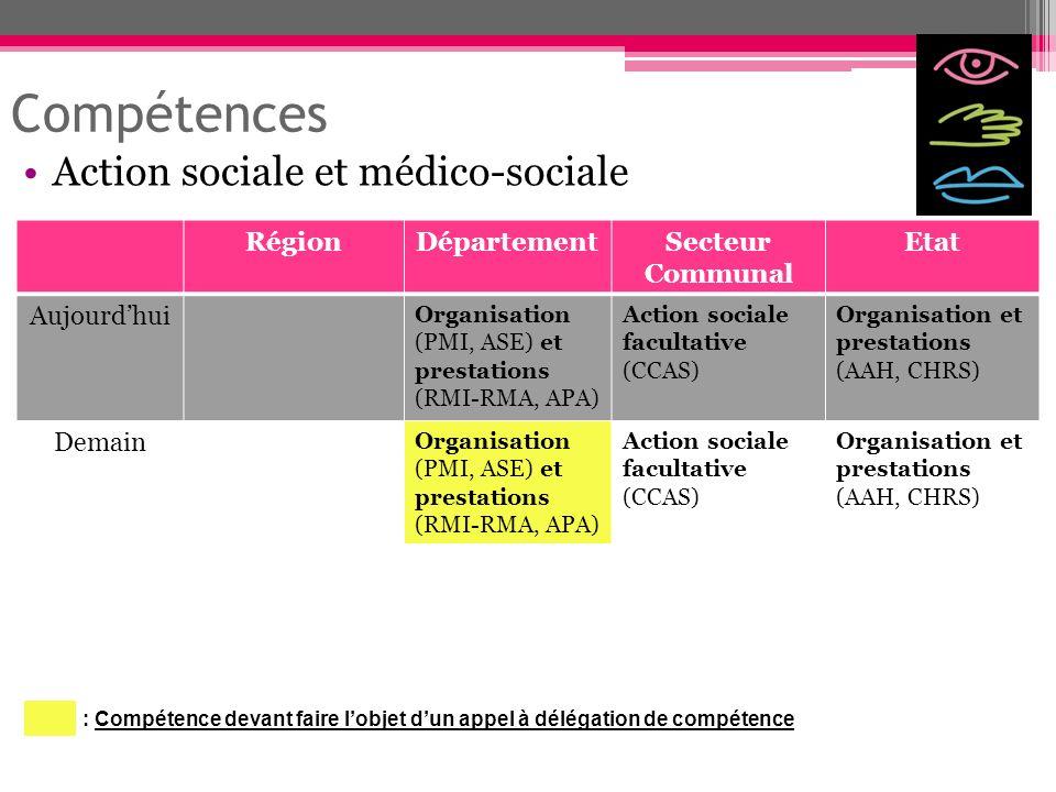 Compétences Action sociale et médico-sociale Région Département