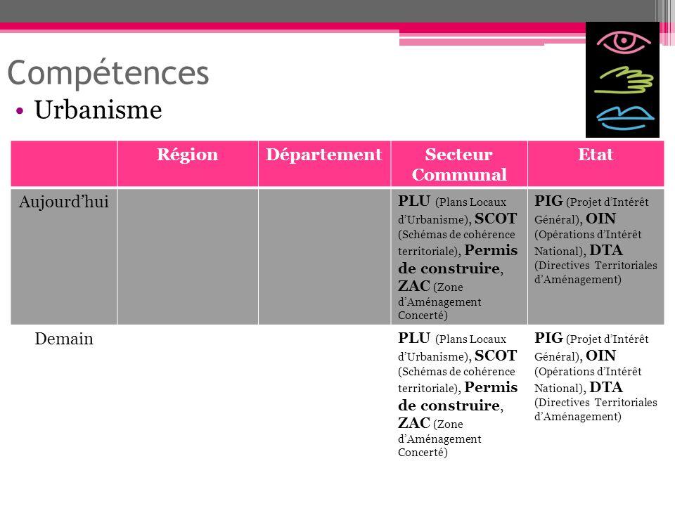 Compétences Urbanisme Région Département Secteur Communal Etat