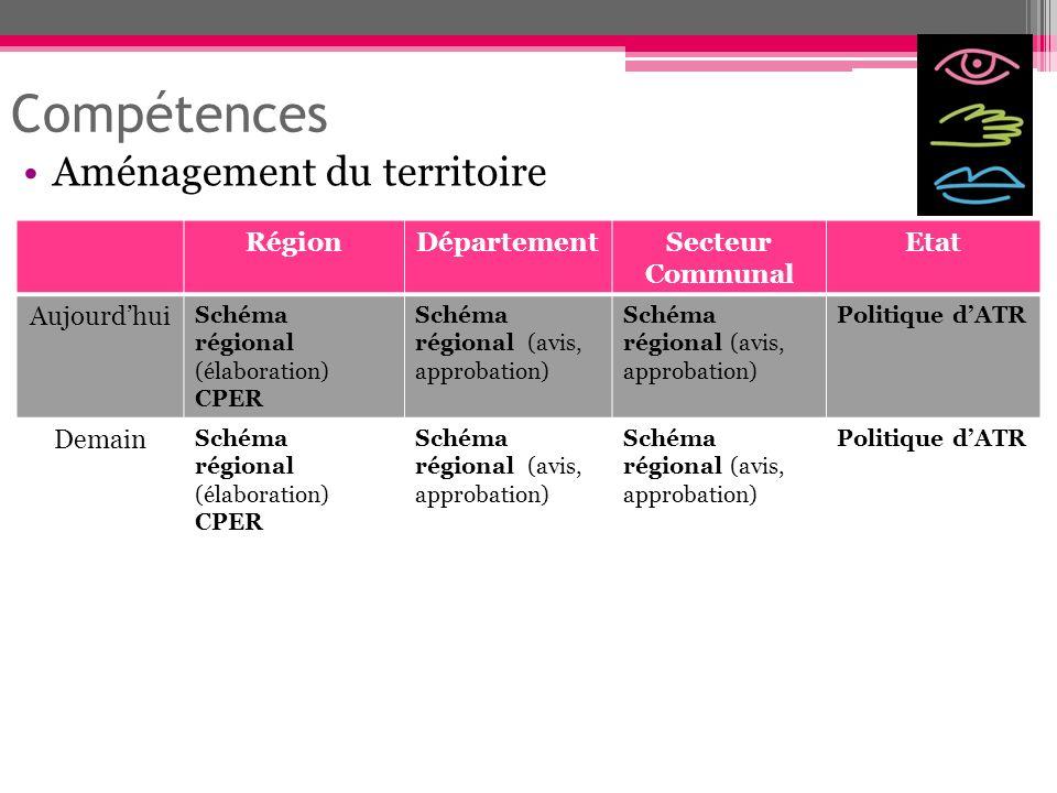 Compétences Aménagement du territoire Région Département