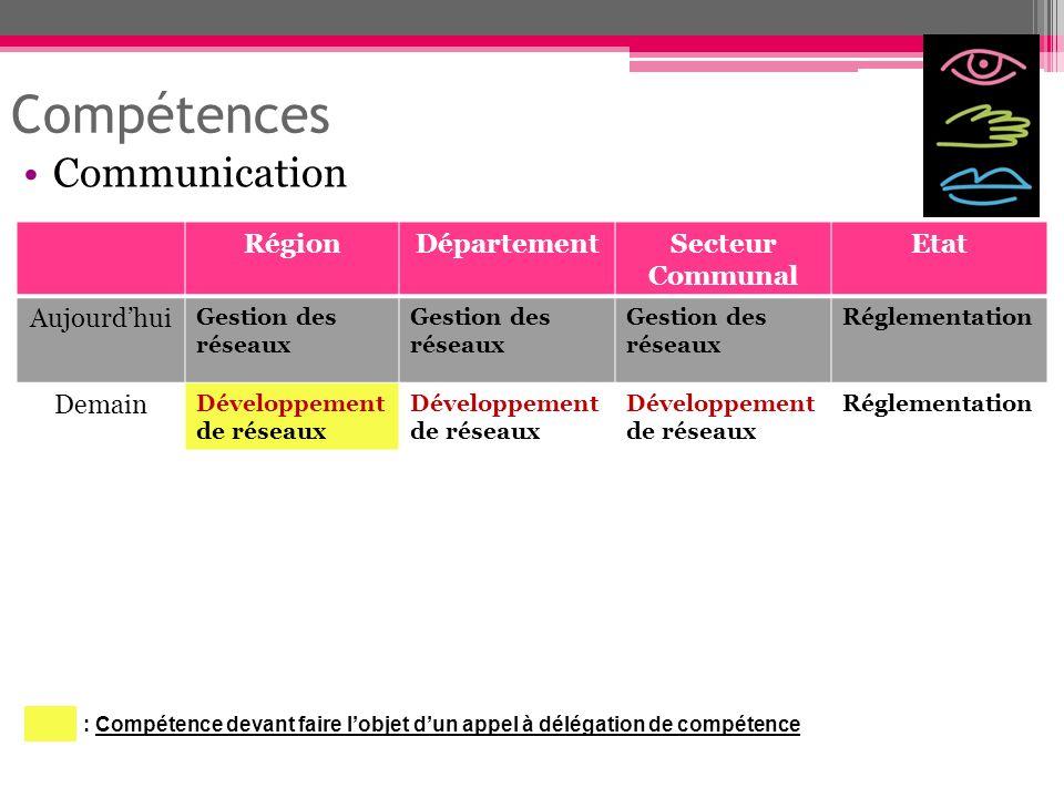 Compétences Communication Région Département Secteur Communal Etat