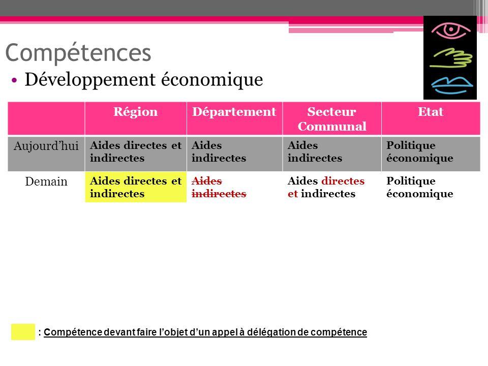 Compétences Développement économique Région Département