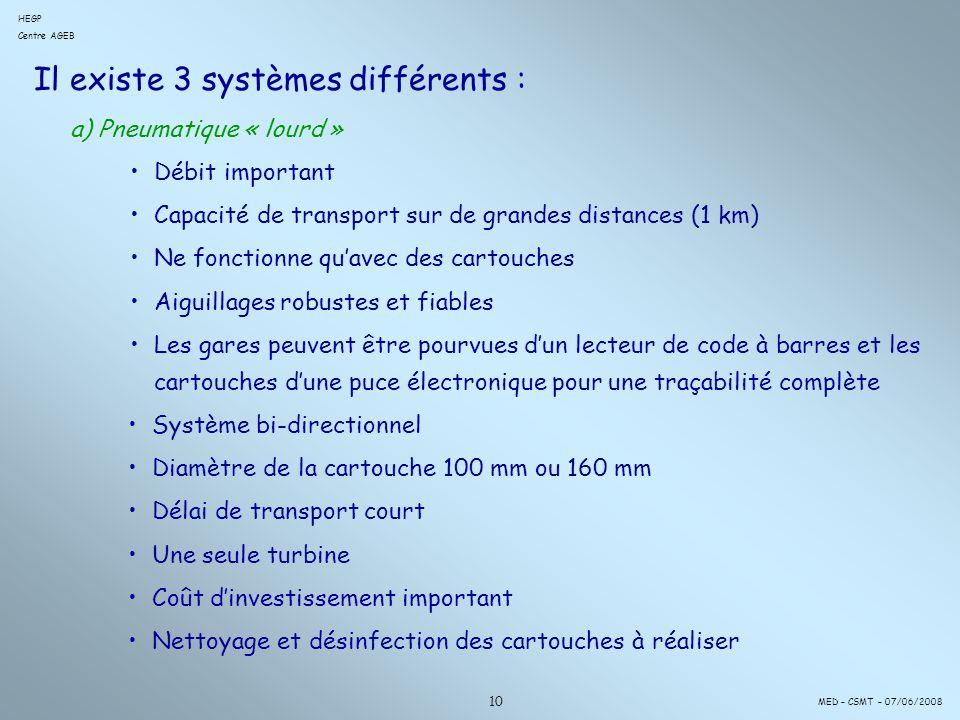 Il existe 3 systèmes différents :