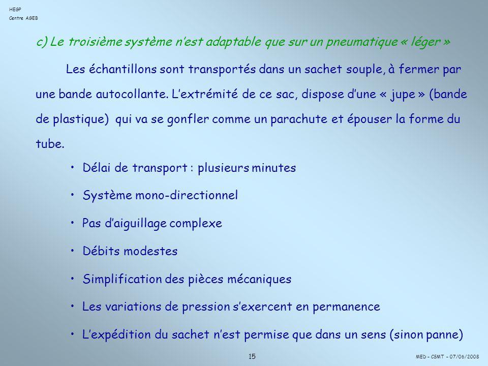 Délai de transport : plusieurs minutes Système mono-directionnel