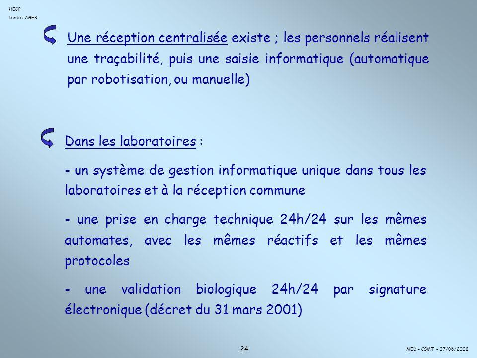 Dans les laboratoires :