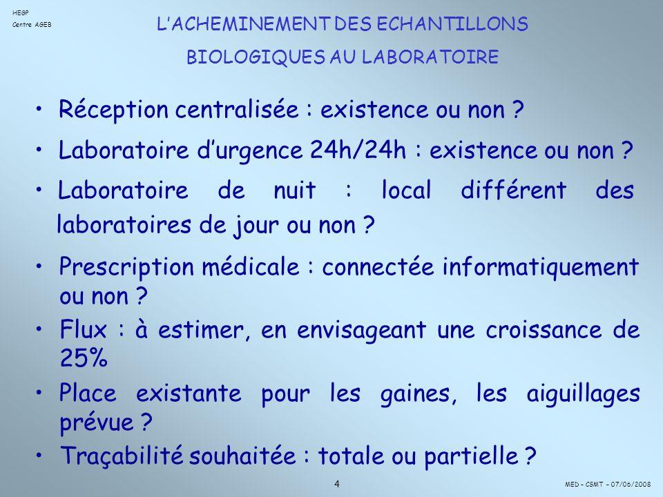 L'ACHEMINEMENT DES ECHANTILLONS BIOLOGIQUES AU LABORATOIRE