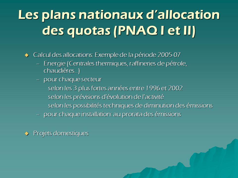 Les plans nationaux d'allocation des quotas (PNAQ I et II)