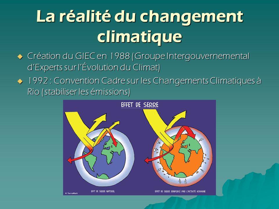 La réalité du changement climatique