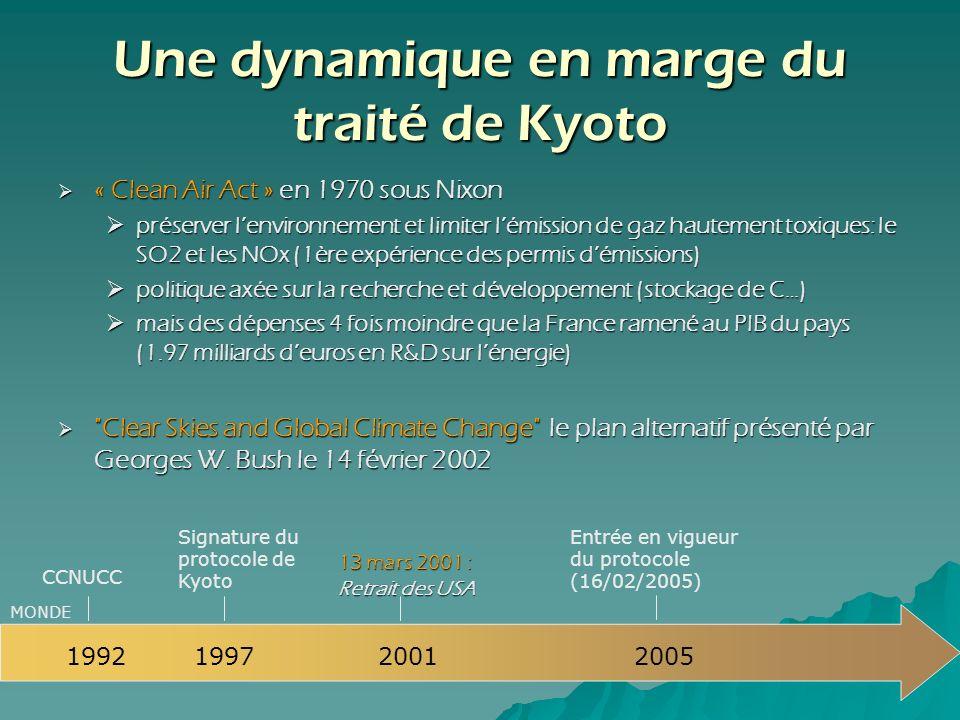 Une dynamique en marge du traité de Kyoto
