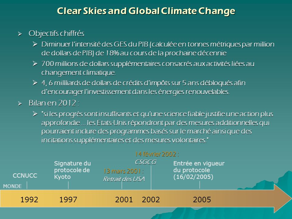 Clear Skies and Global Climate Change