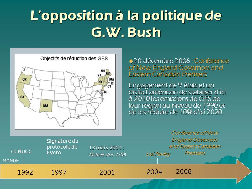 L'opposition à la politique de G.W. Bush