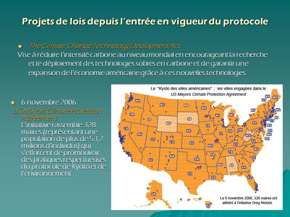 Projets de lois depuis l'entrée en vigueur du protocole