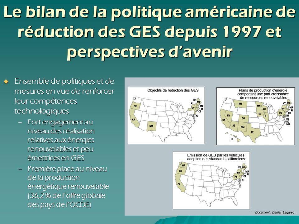 Le bilan de la politique américaine de réduction des GES depuis 1997 et perspectives d'avenir