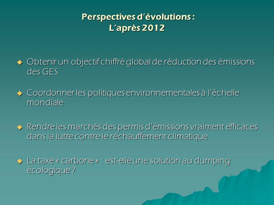 Perspectives d'évolutions : L'après 2012