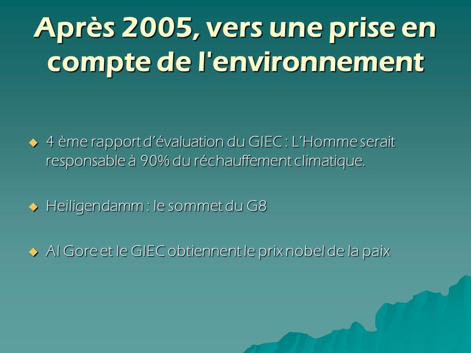 Après 2005, vers une prise en compte de l environnement
