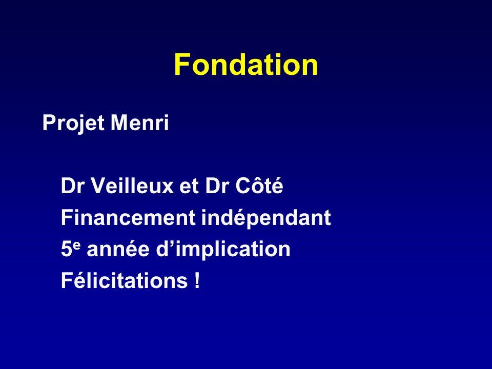 Fondation Projet Menri Dr Veilleux et Dr Côté Financement indépendant