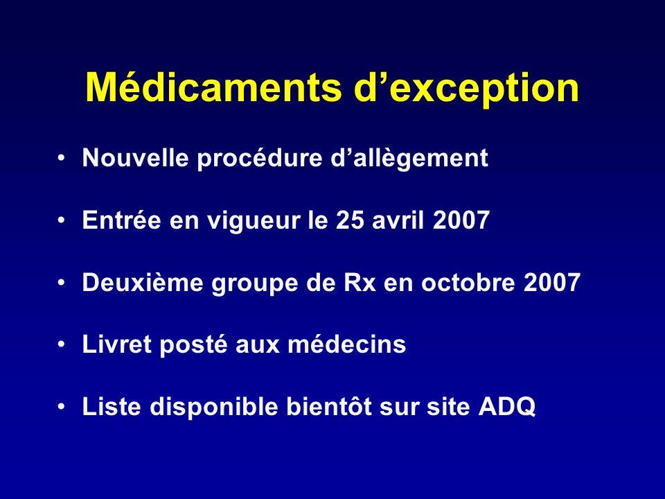 Médicaments d'exception