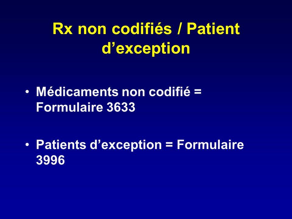 Rx non codifiés / Patient d'exception