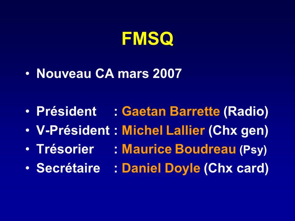 FMSQ Nouveau CA mars 2007 Président : Gaetan Barrette (Radio)
