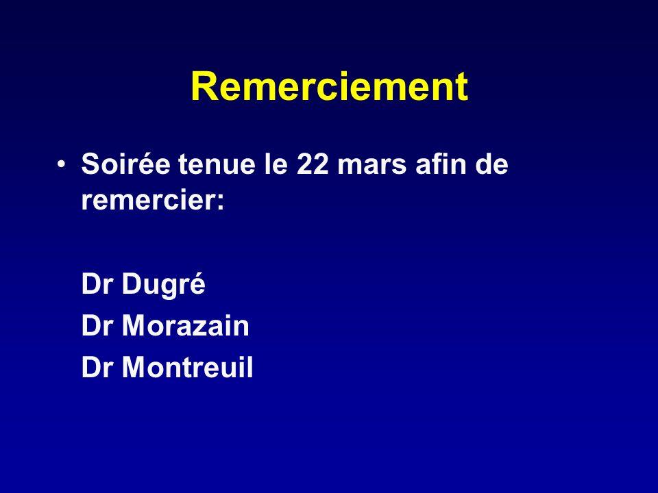 Remerciement Soirée tenue le 22 mars afin de remercier: Dr Dugré
