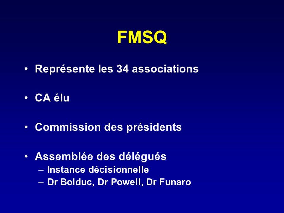 FMSQ Représente les 34 associations CA élu Commission des présidents