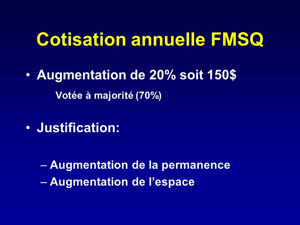 Cotisation annuelle FMSQ