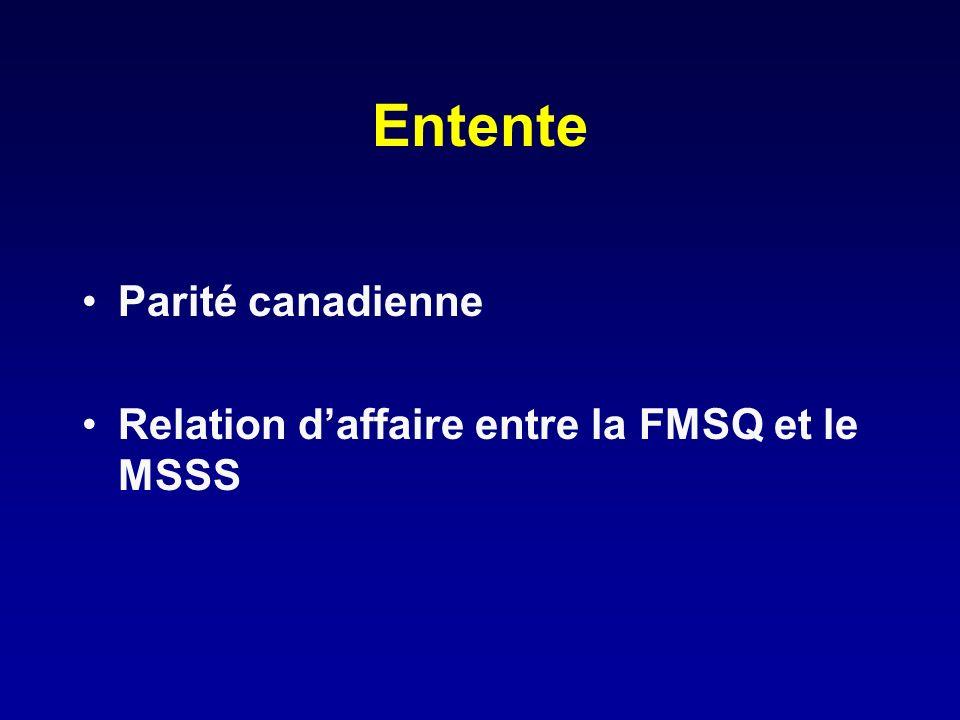 Entente Parité canadienne Relation d'affaire entre la FMSQ et le MSSS