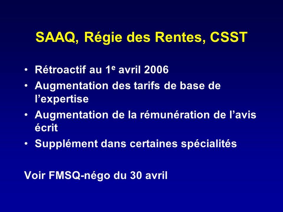 SAAQ, Régie des Rentes, CSST