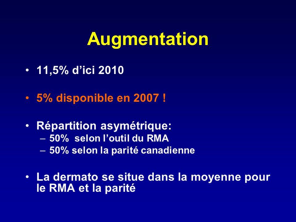 Augmentation 11,5% d'ici 2010 5% disponible en 2007 !