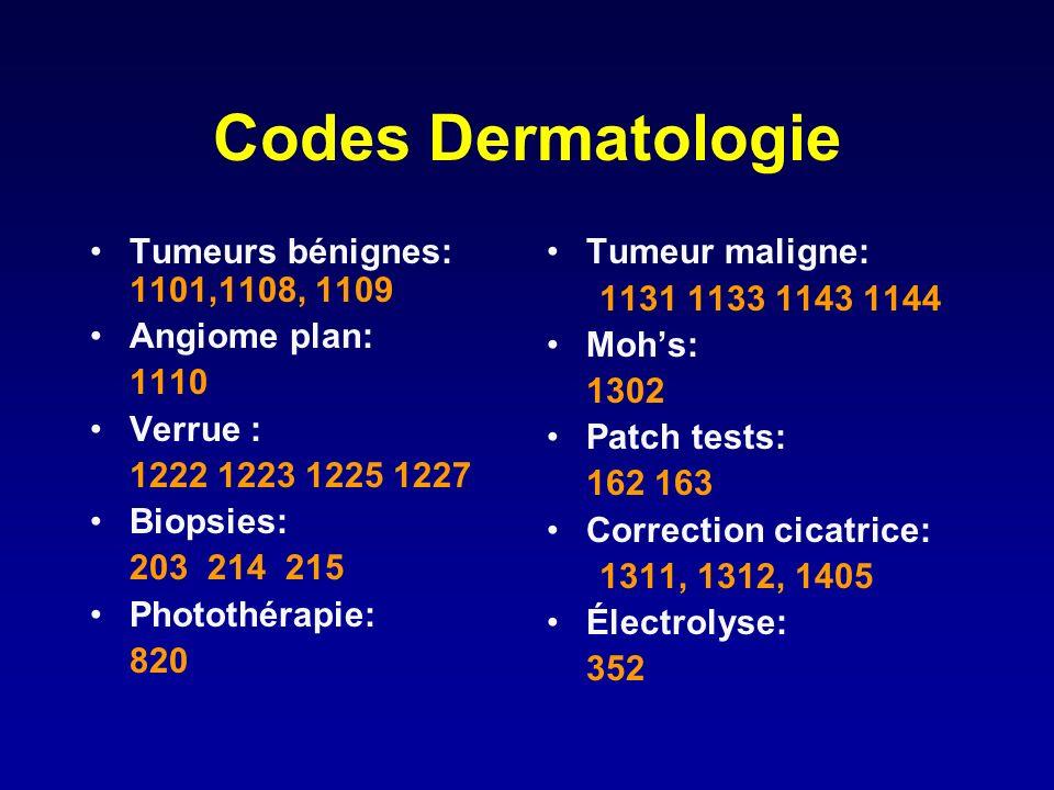 Codes Dermatologie Tumeurs bénignes: 1101,1108, 1109 Angiome plan: