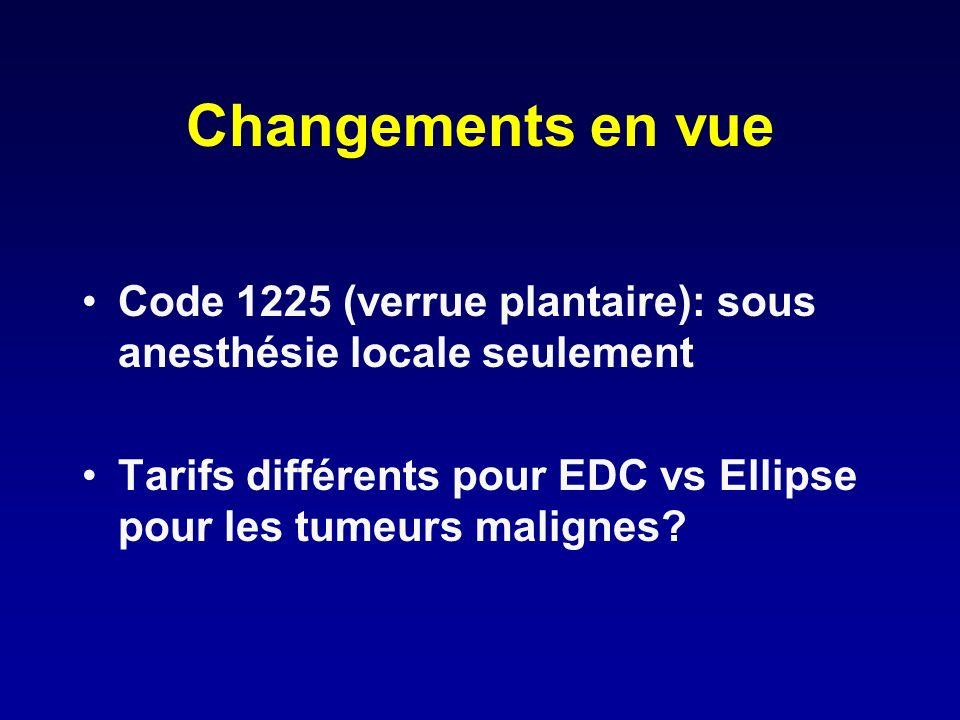Changements en vue Code 1225 (verrue plantaire): sous anesthésie locale seulement.