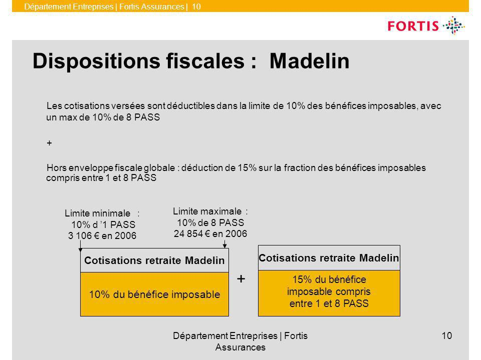 Dispositions fiscales : Madelin