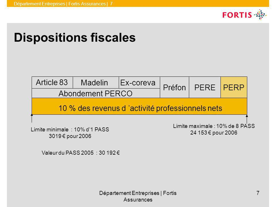 Dispositions fiscales