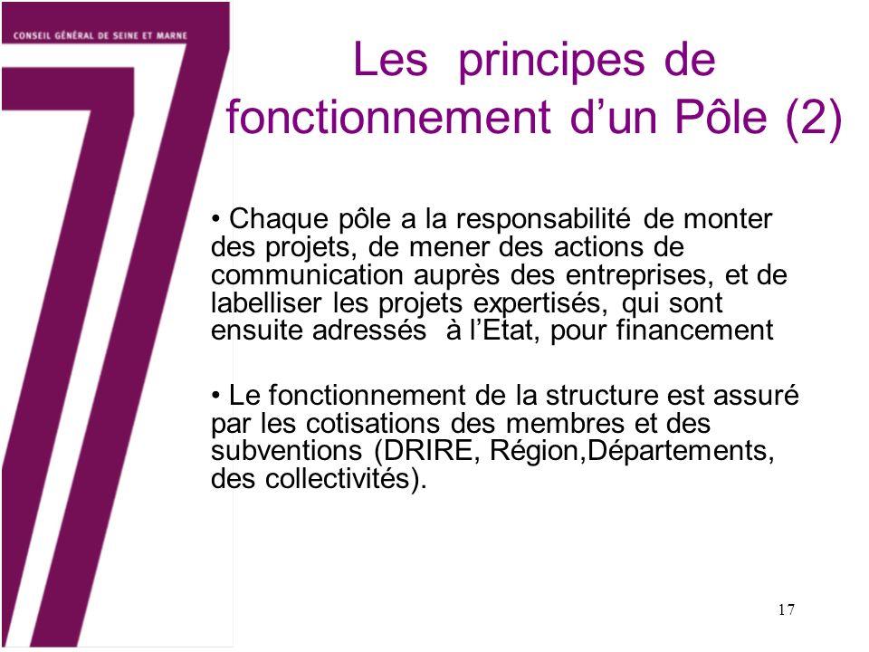 Les principes de fonctionnement d'un Pôle (2)