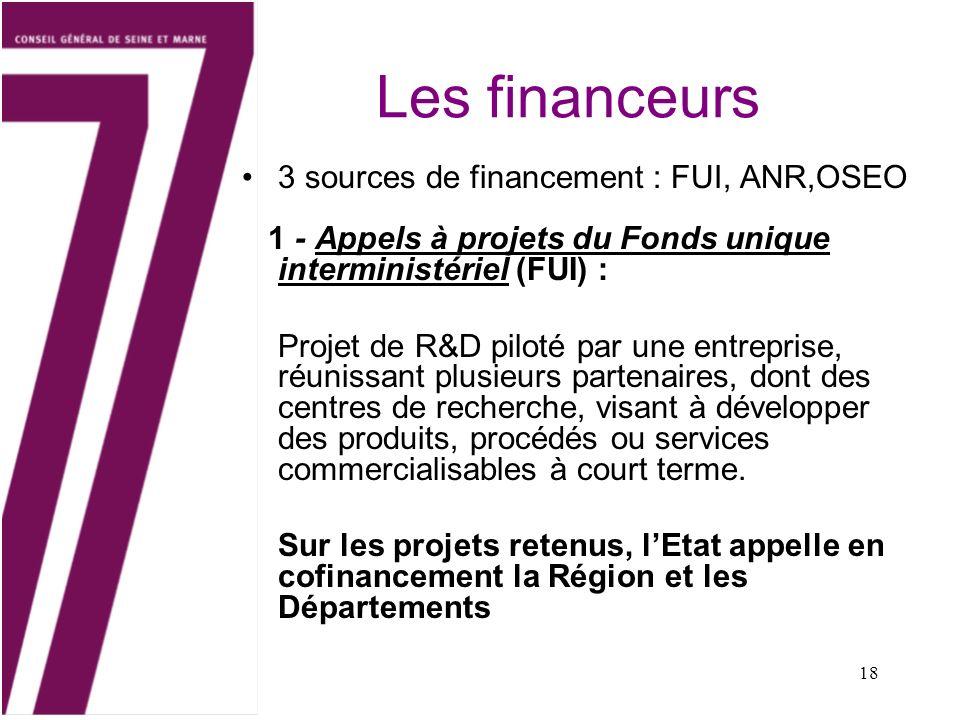 Les financeurs 3 sources de financement : FUI, ANR,OSEO