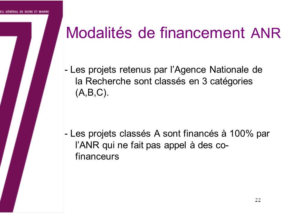 Modalités de financement ANR