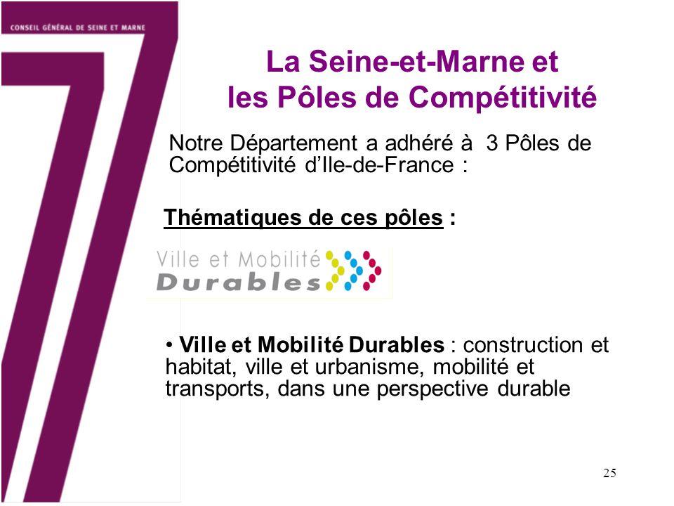 La Seine-et-Marne et les Pôles de Compétitivité