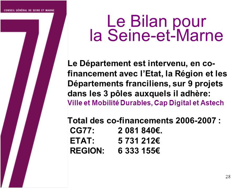 Le Bilan pour la Seine-et-Marne