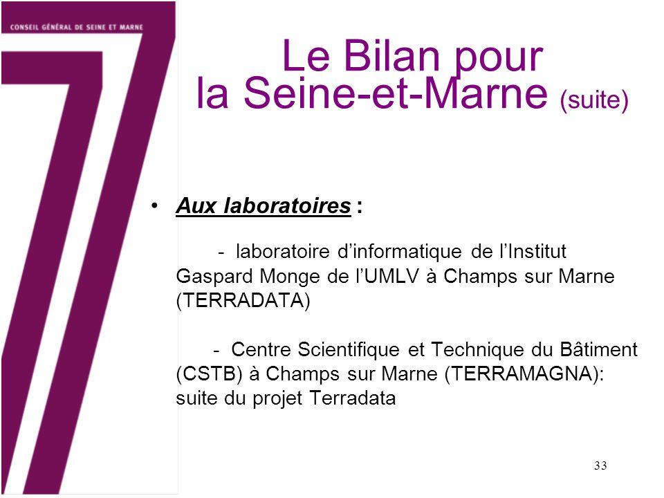 Le Bilan pour la Seine-et-Marne (suite)